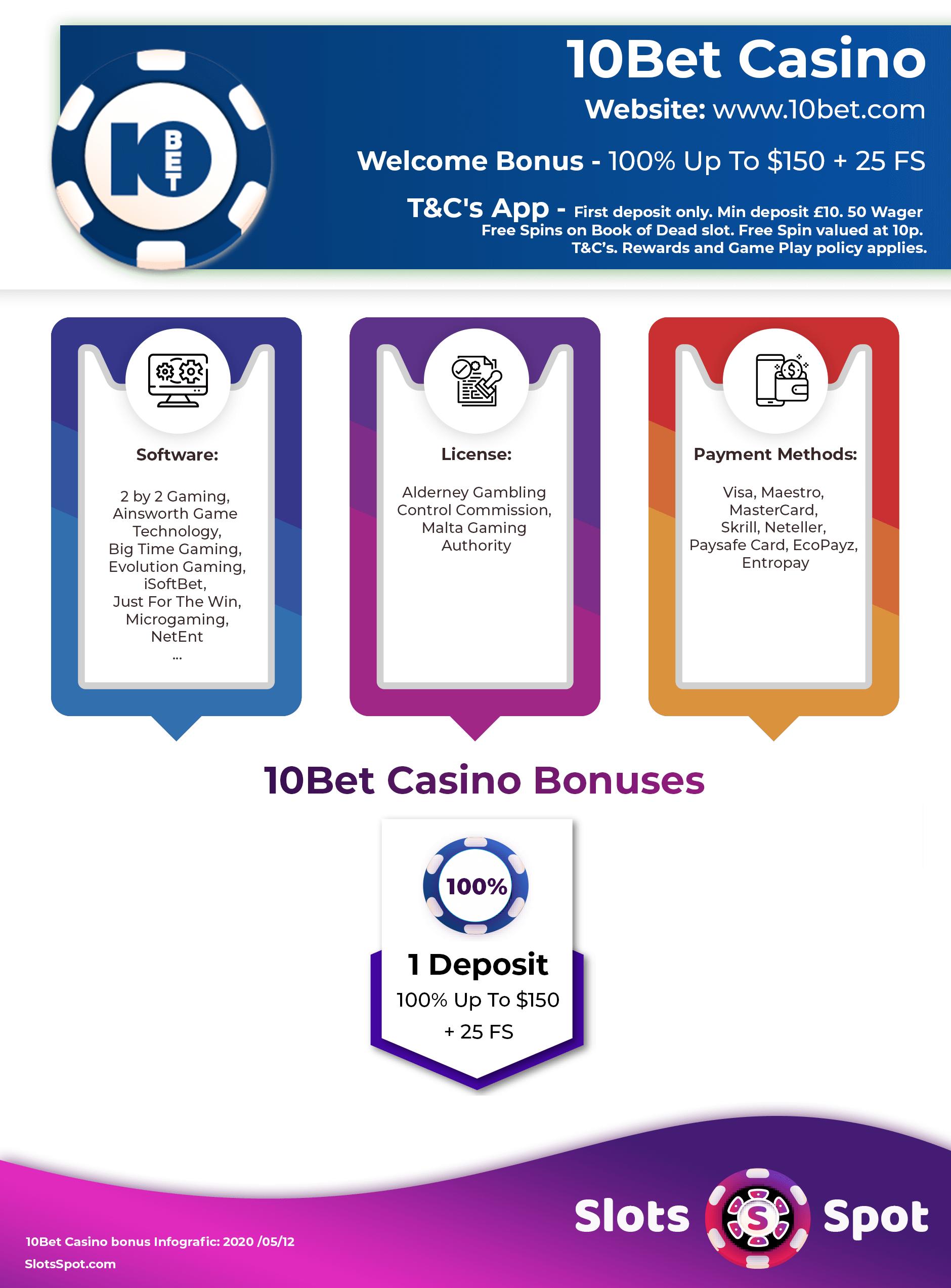 10Bet Casino Bonus Codes 2021