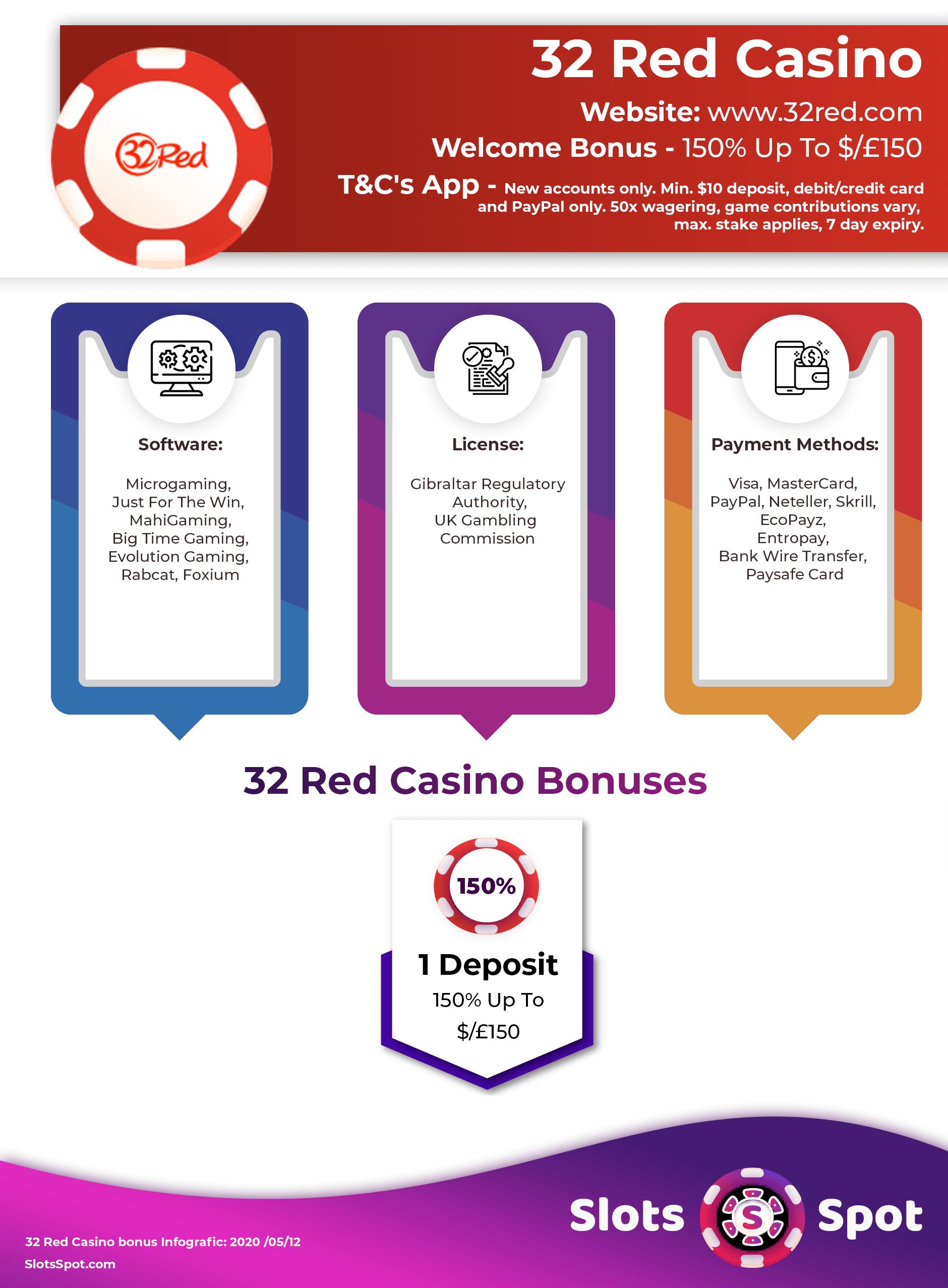 32 Red Casino No Deposit Bonus