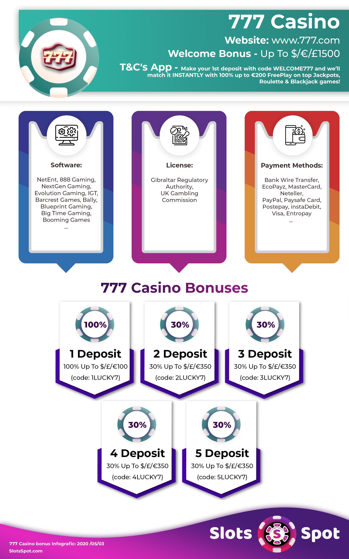 Casino 777 Bonus Code