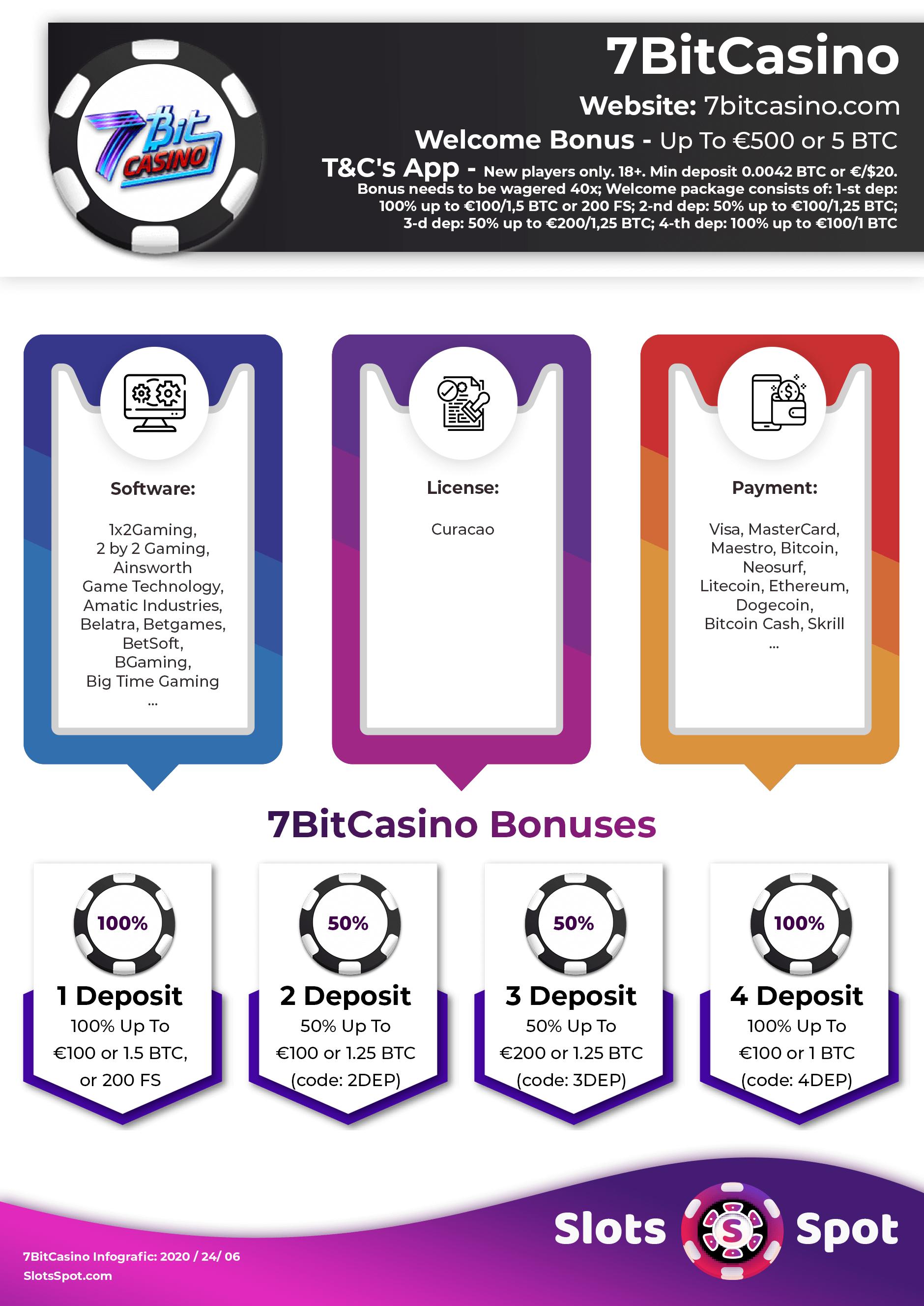 Bonza spins no deposit bonus 2020