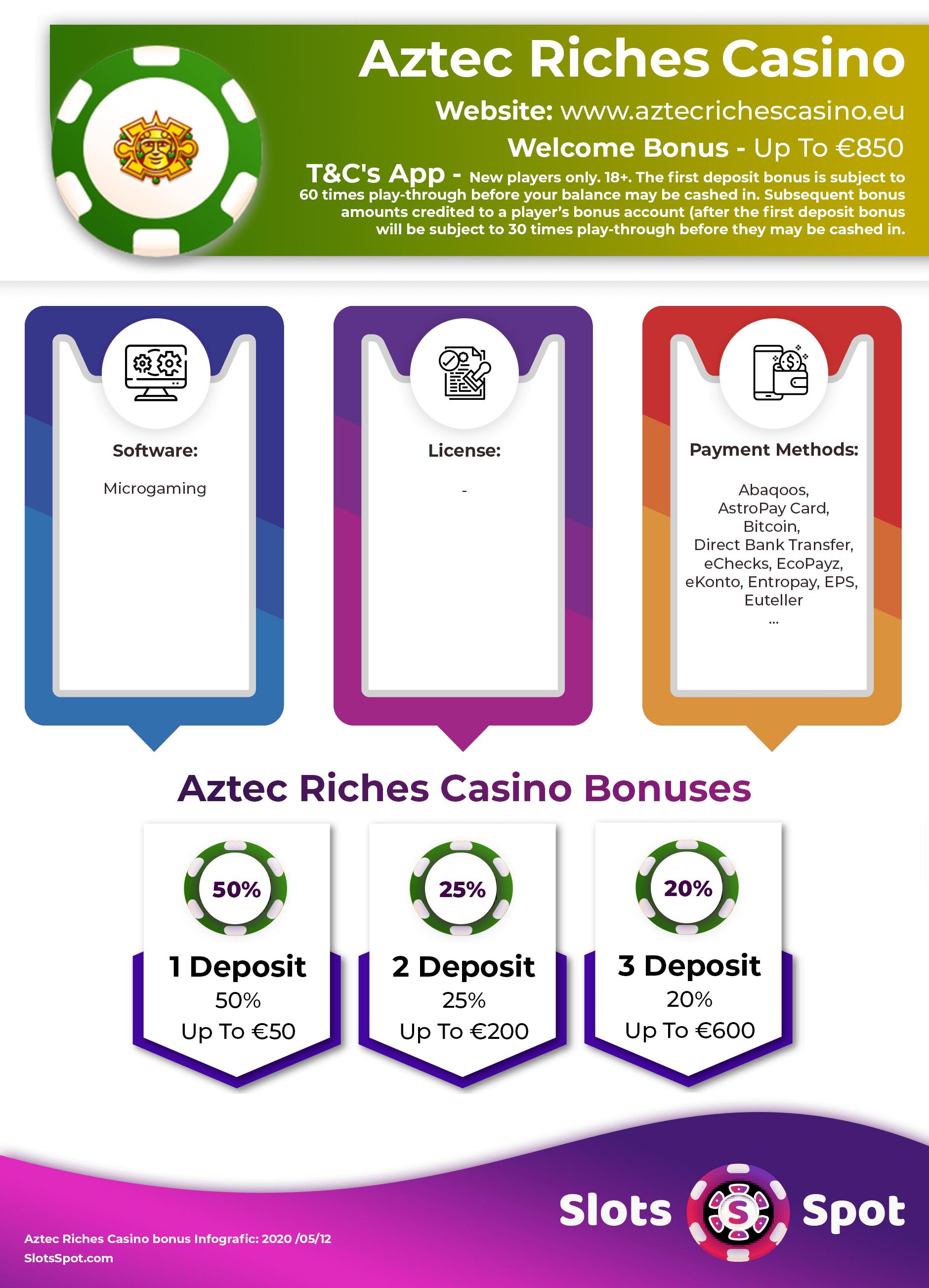 Aztec Riches Casino Bonus Codes 2021