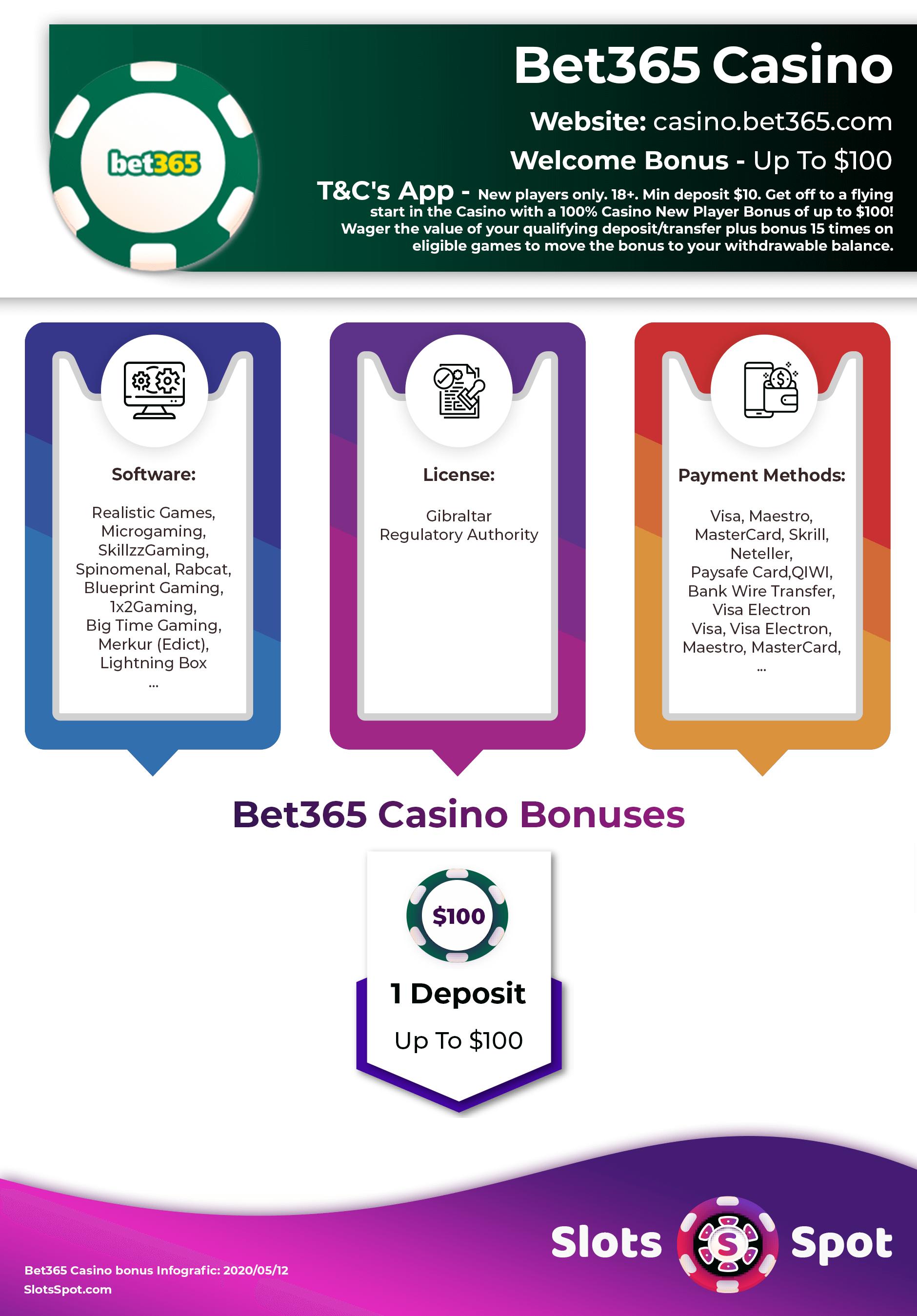 Slot Boss Bonus Code