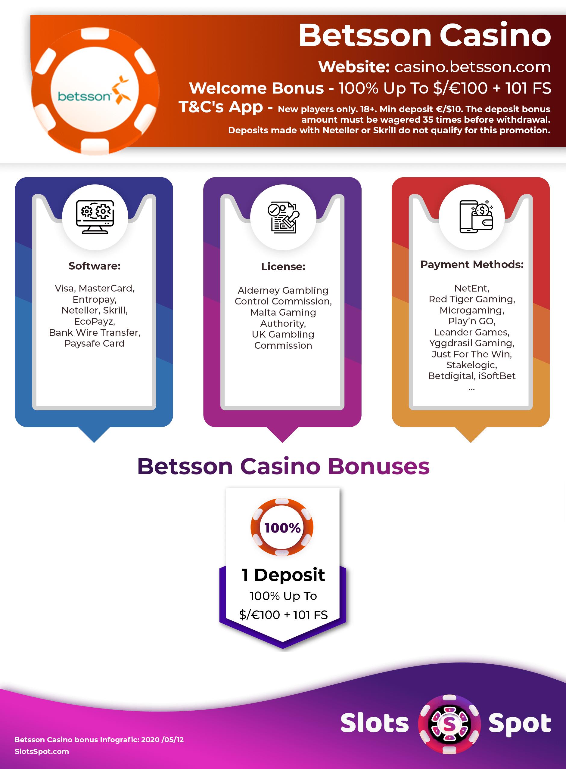 Casino Betsson Bonus Code