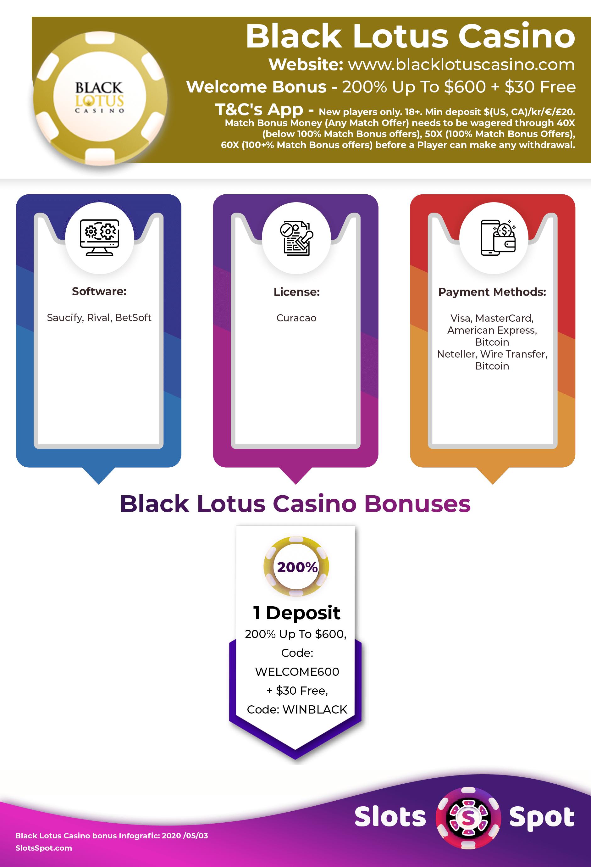 White lotus casino no deposit bonus codes 2020 unused
