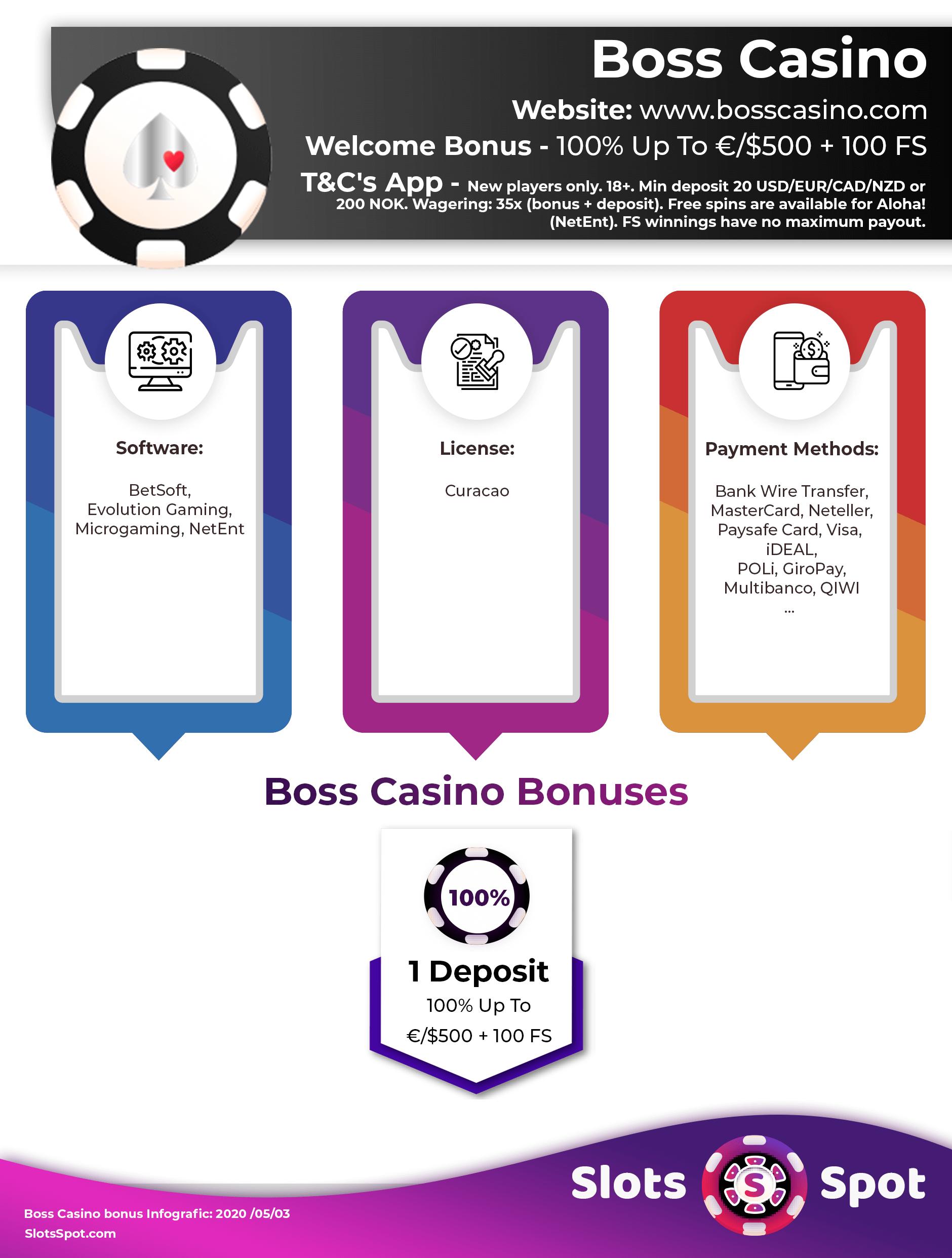 BOSS Casino Bonus Codes 2021