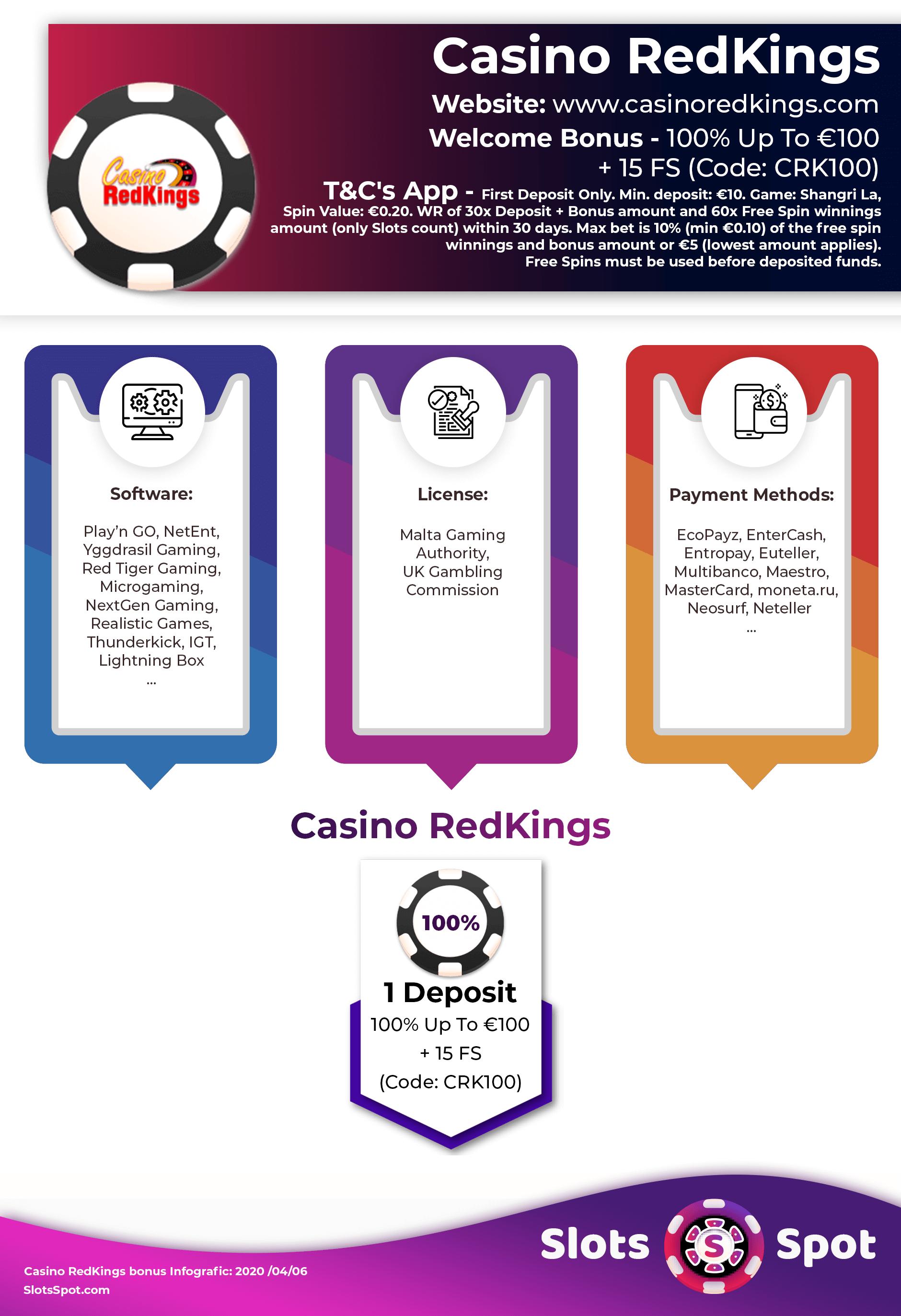 Casino Redkings No Deposit Bonus Codes