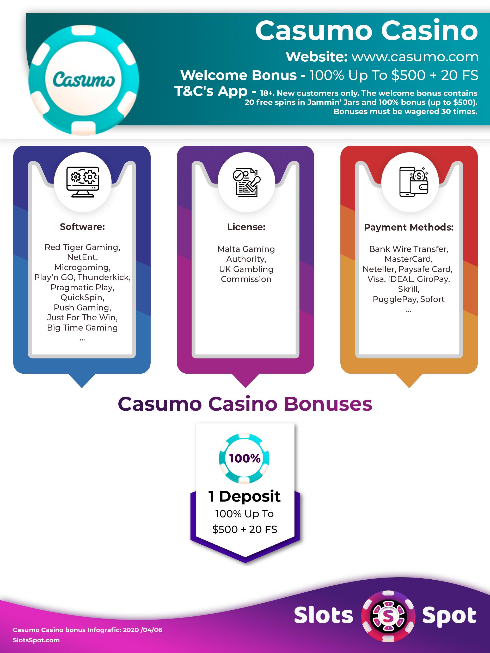 Brango Casino No Deposit Bonus Codes 2021
