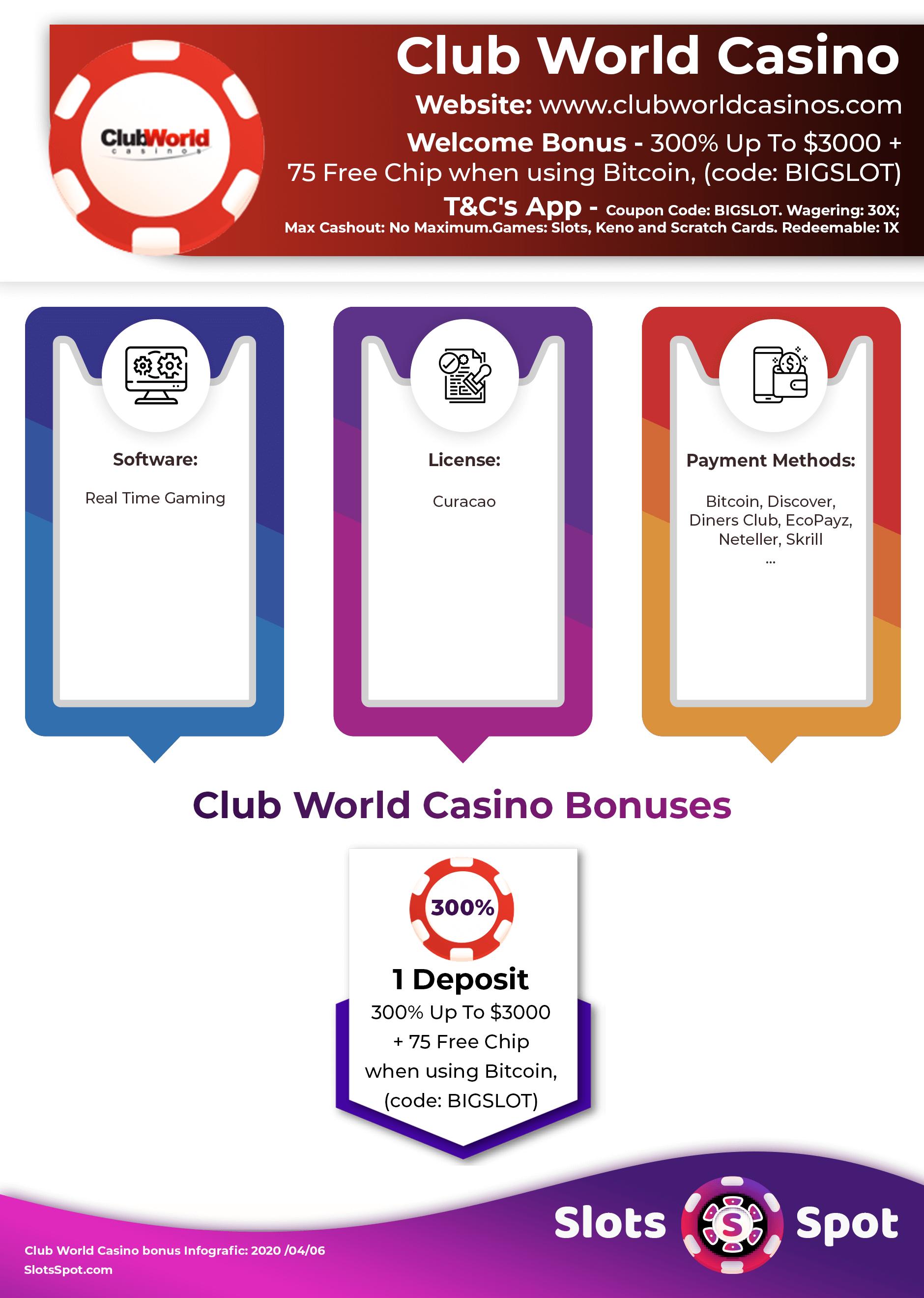 Club World Casino Bonus