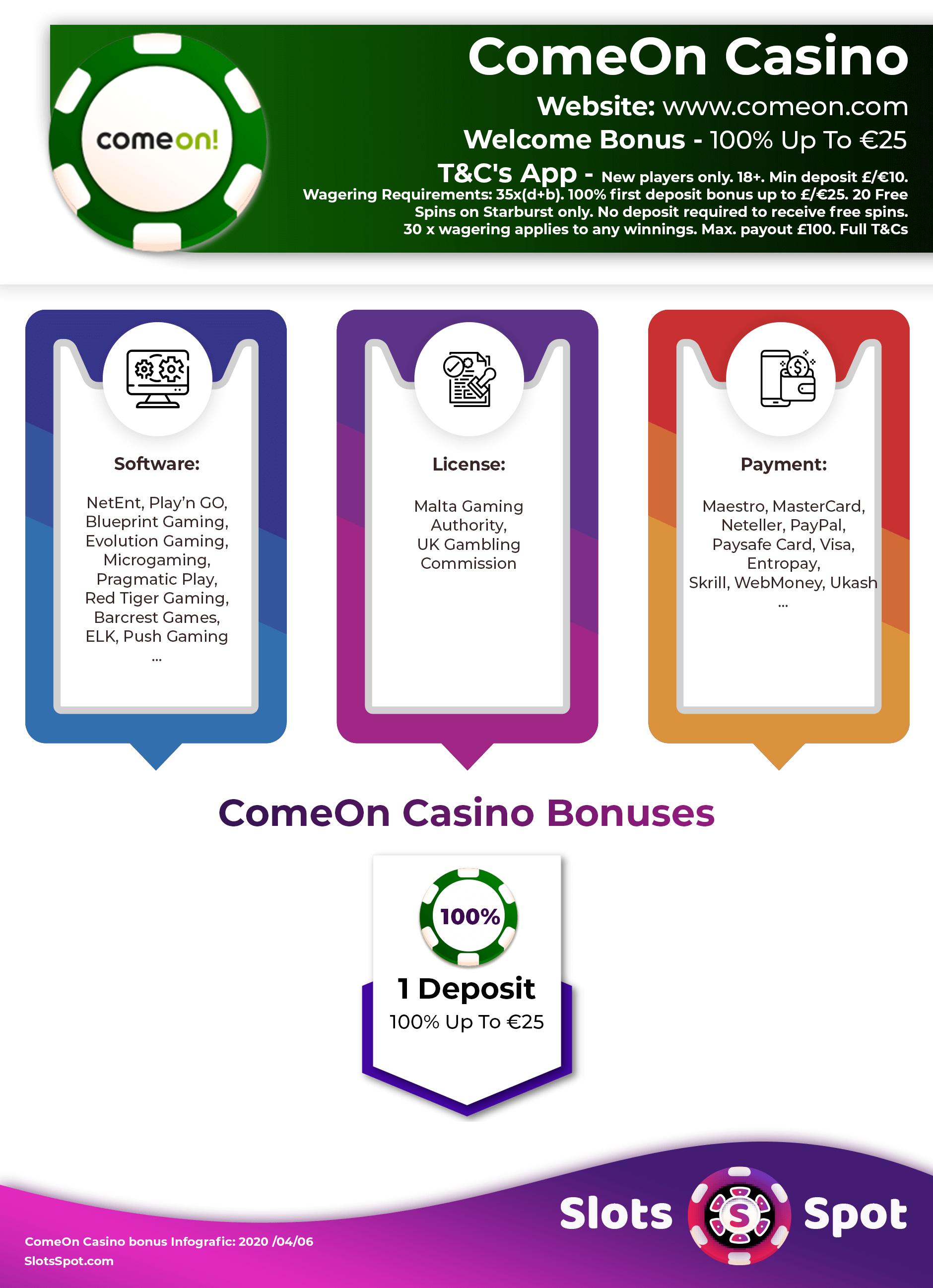 Comeon Casino No Deposit Code