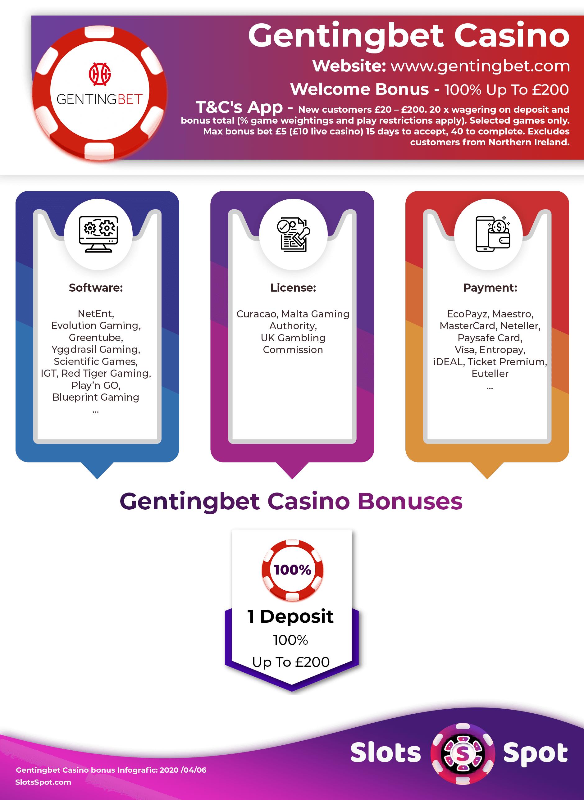 Genting Casino No Deposit Bonus