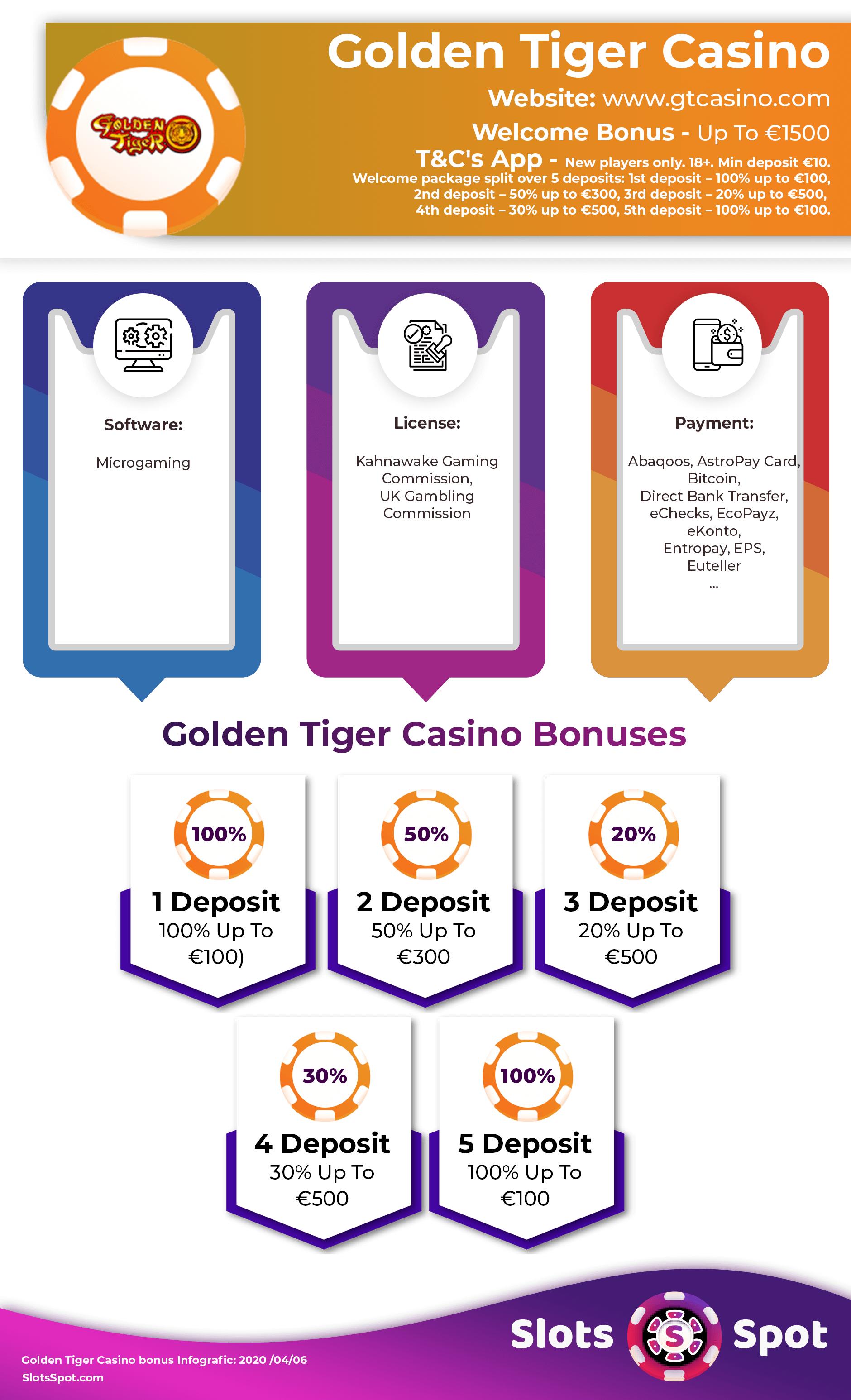 Golden Tiger Casino Bonus Codes 2021