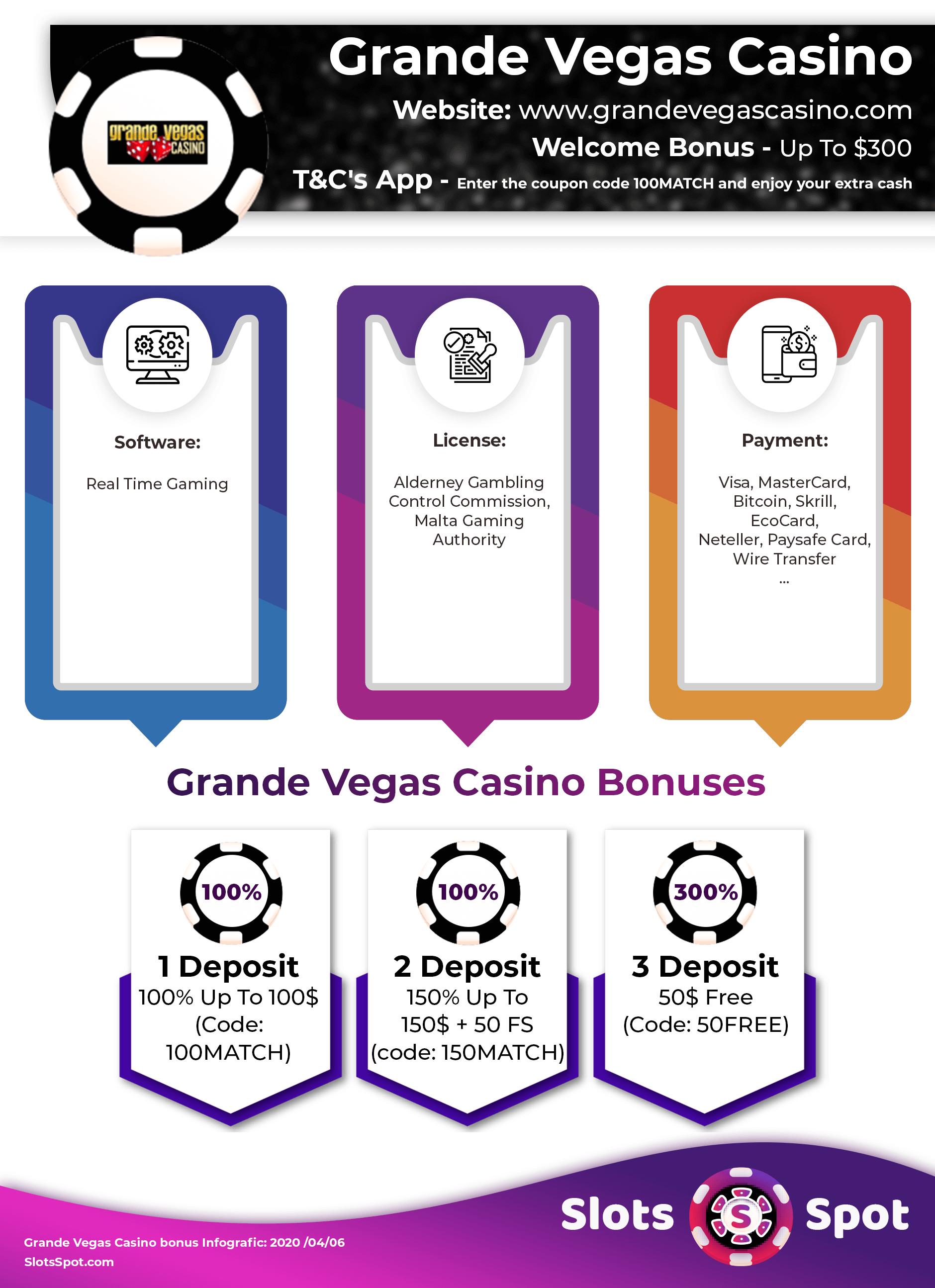 Grande Vegas Casino Bonus Codes 2021