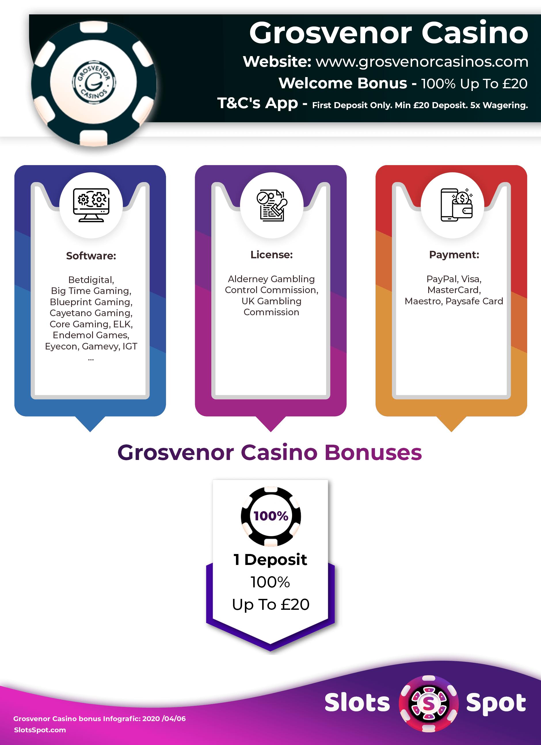 Posh Casino No Deposit Bonus Codes 2021
