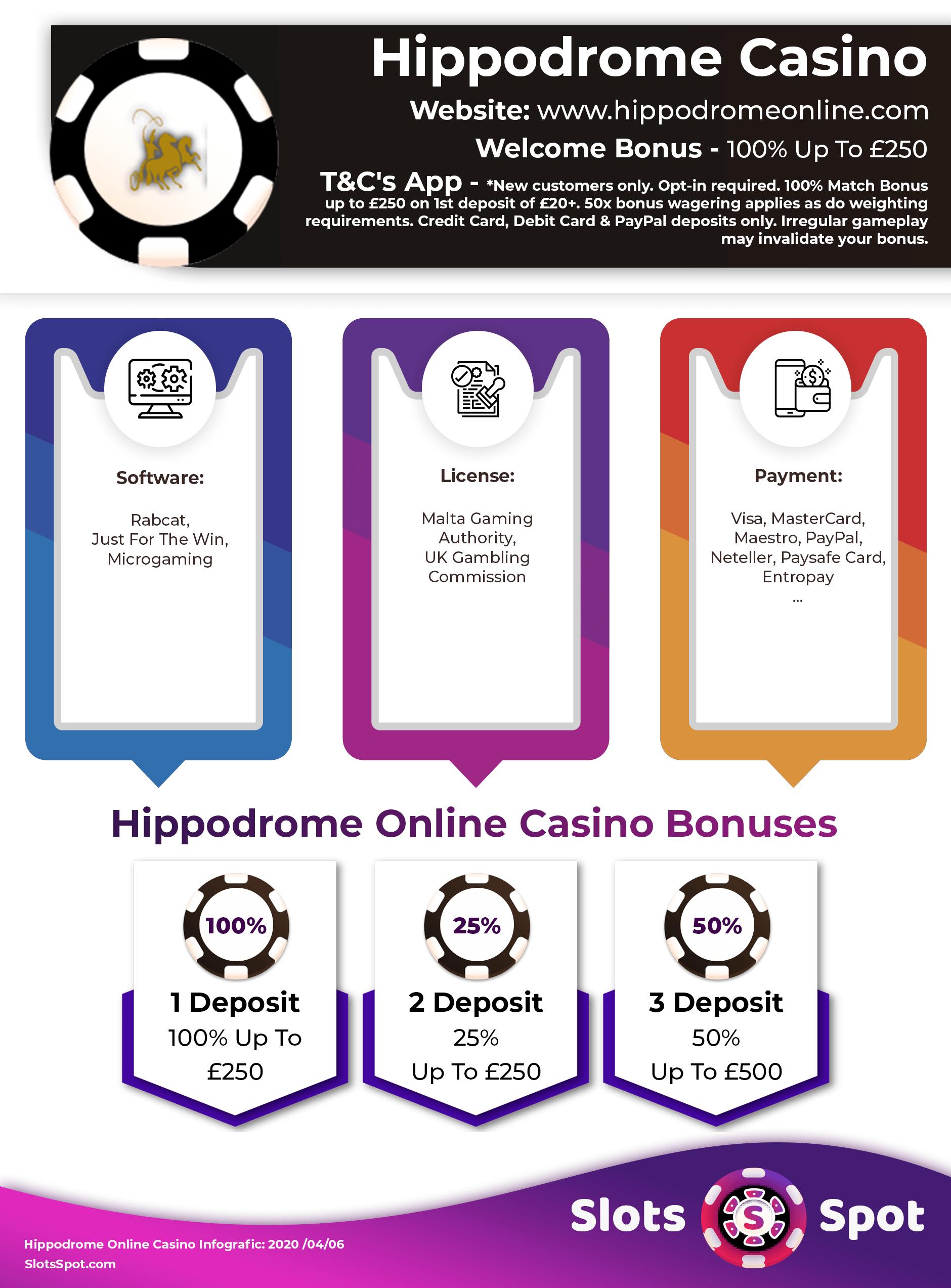 Hippodrome Online Casino No Deposit