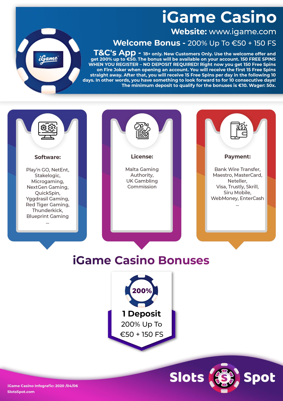 Igame Bonus