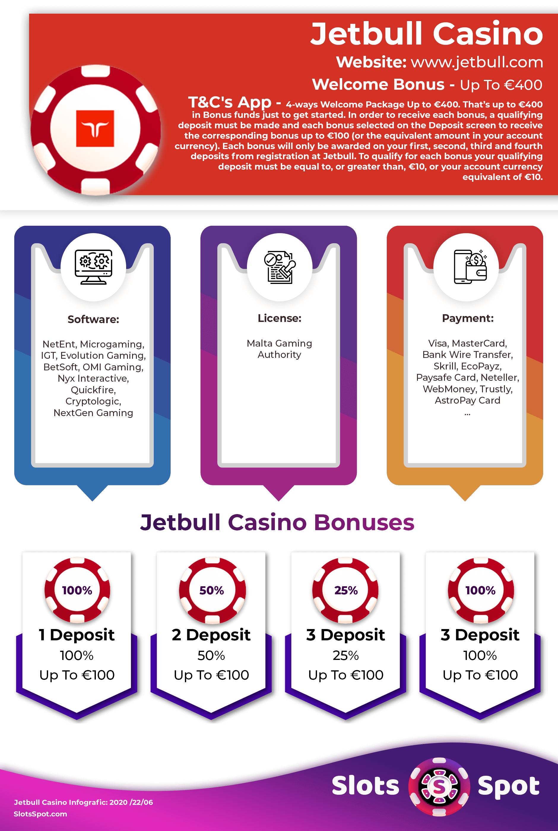 Jetbull casino bonus colorado casino forums