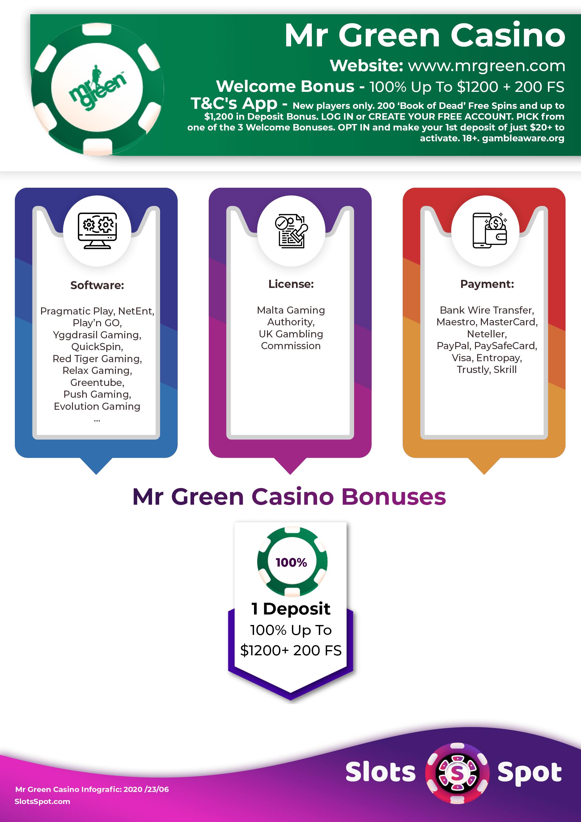 Mr Green Bonus Code