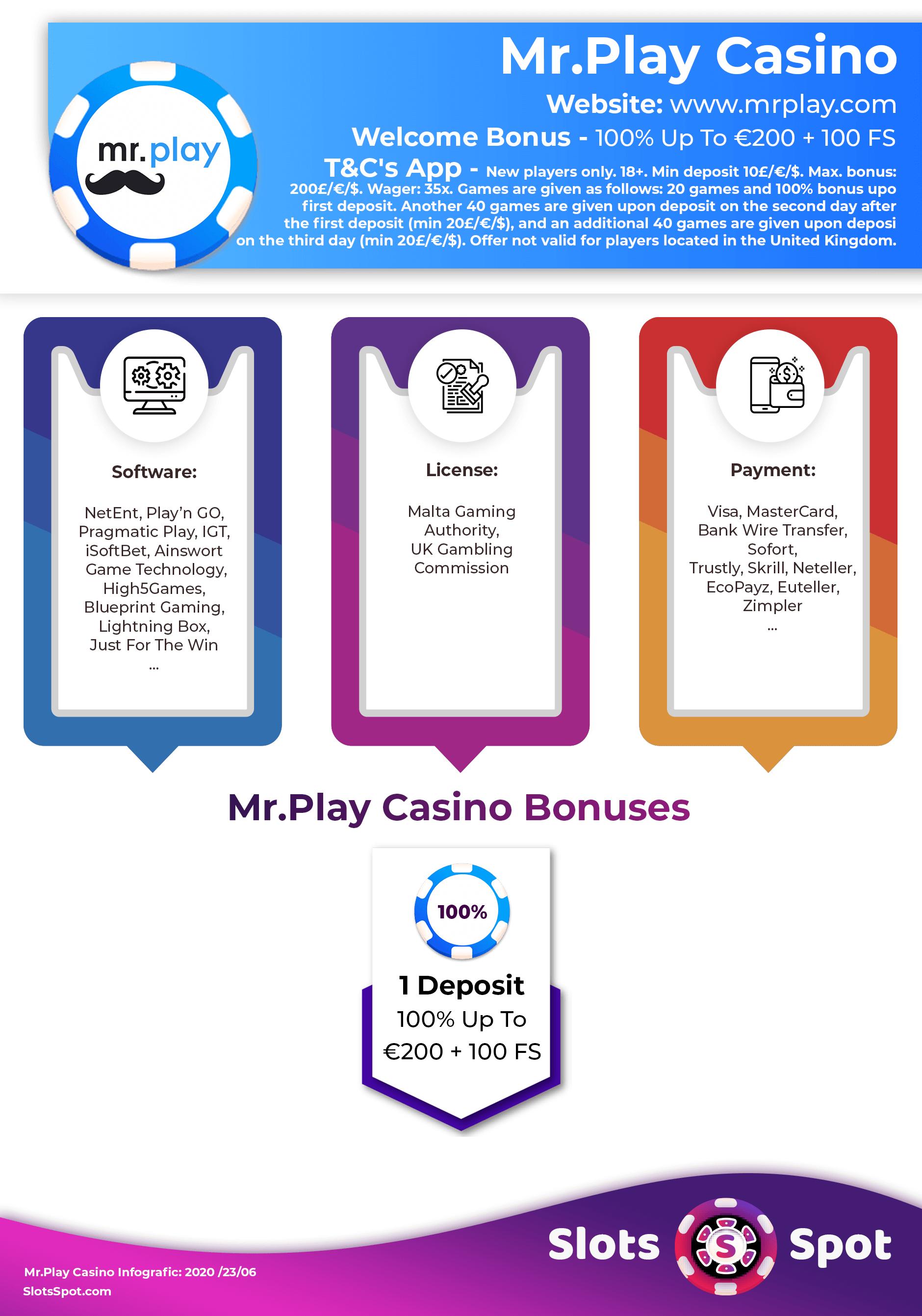 No Deposit Bonus Codes For Mr Green Casino