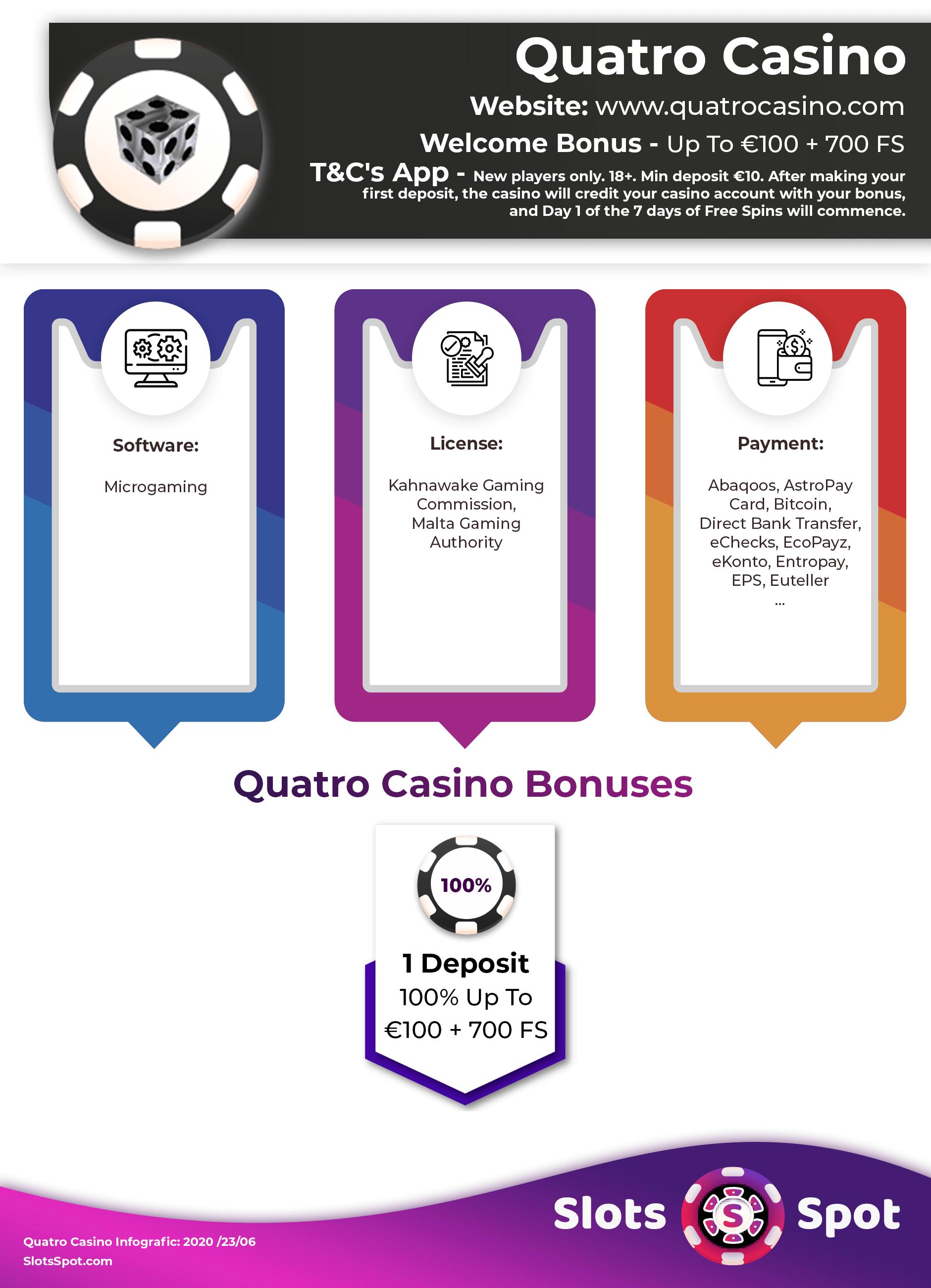 Quatro Casino No Deposit Bonus Code