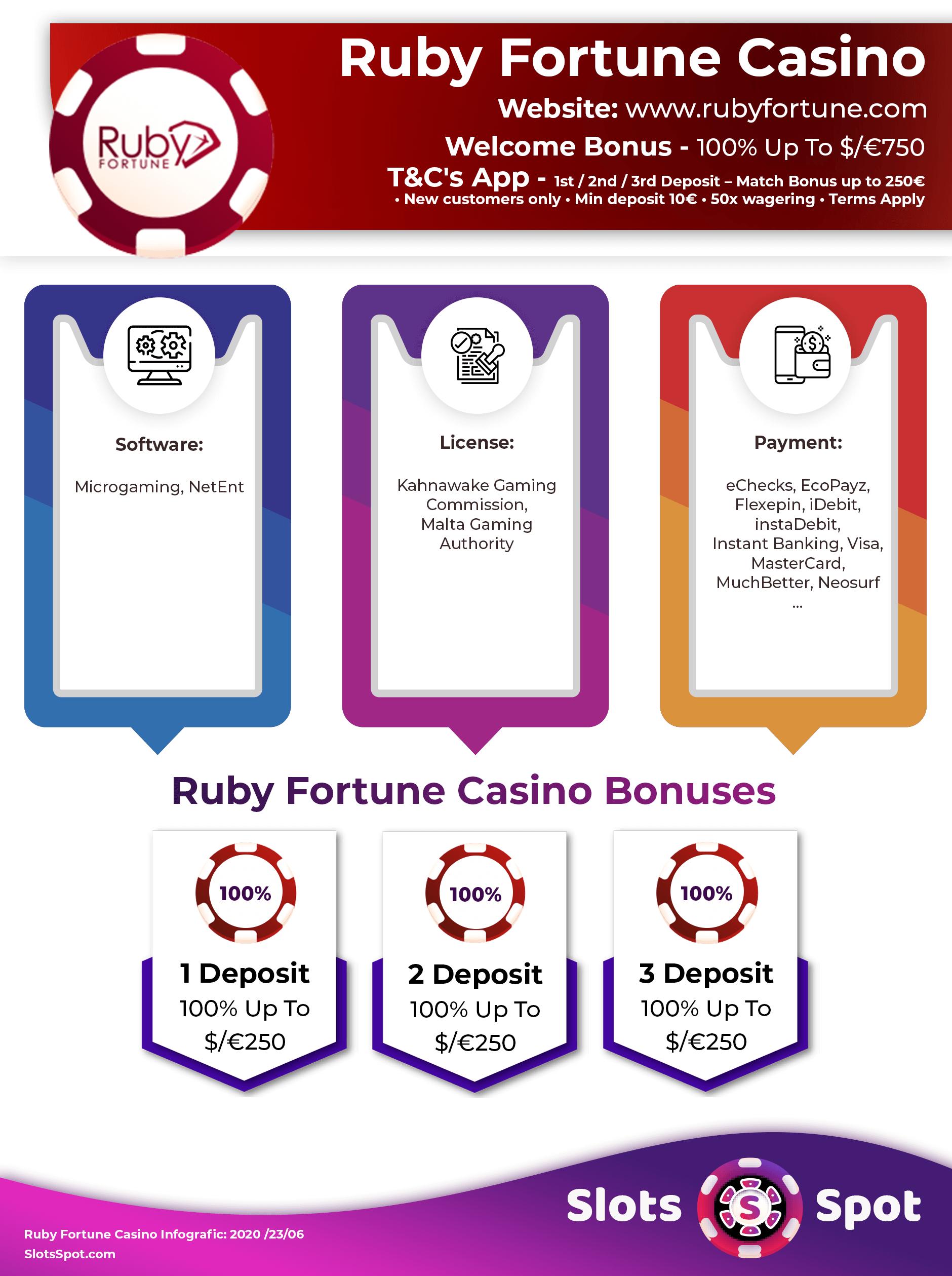 Ruby Casino Codes