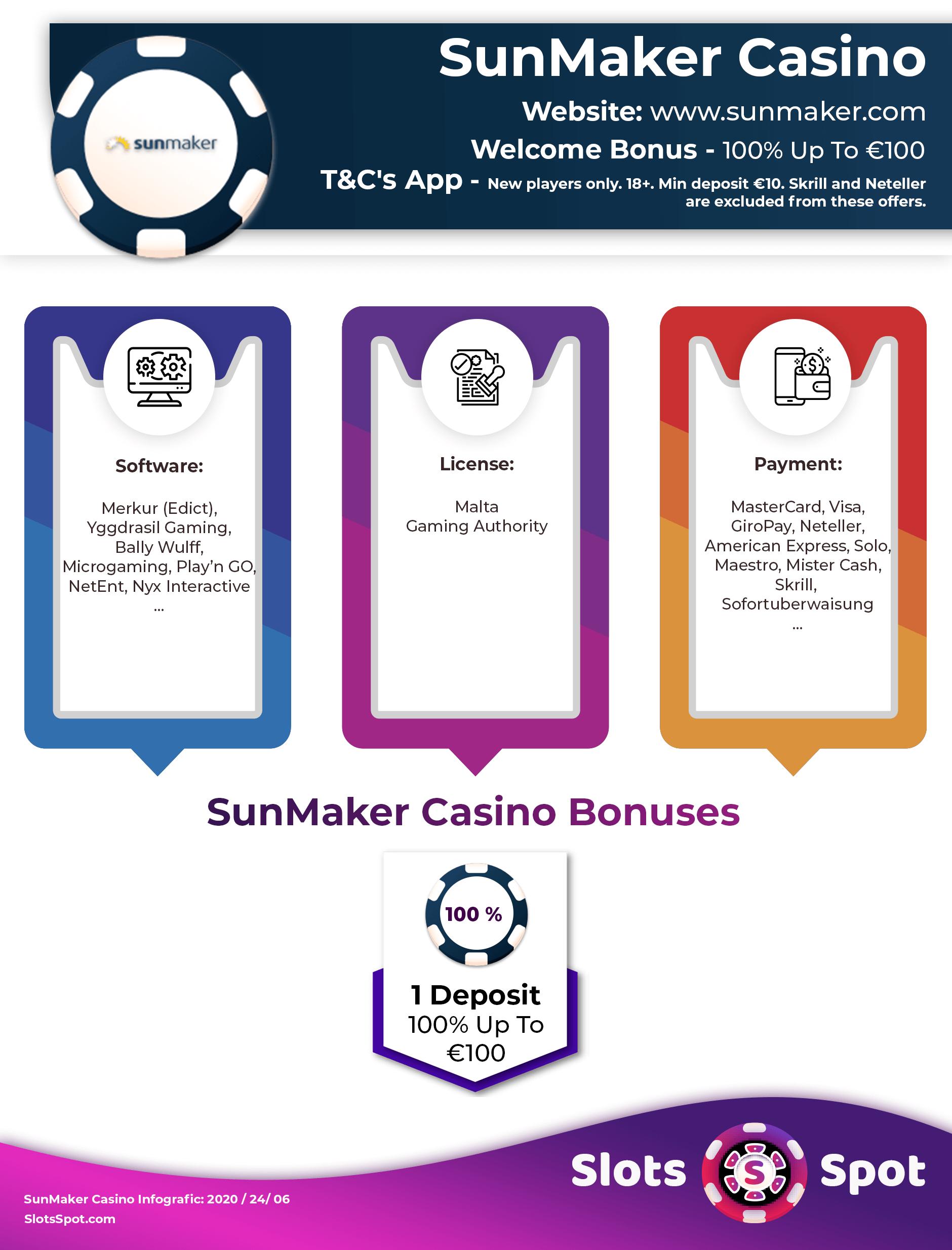 Sunmaker Bonus Codes