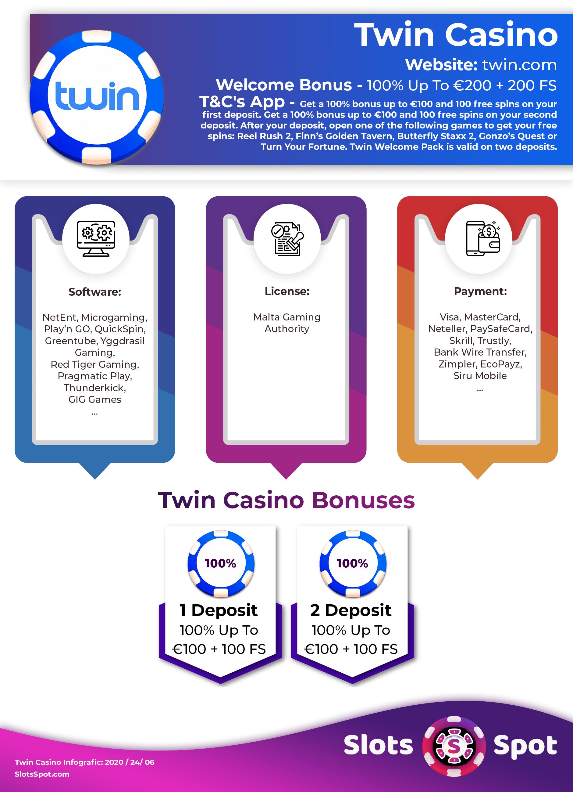 Twin Casino Bonus Codes 2021