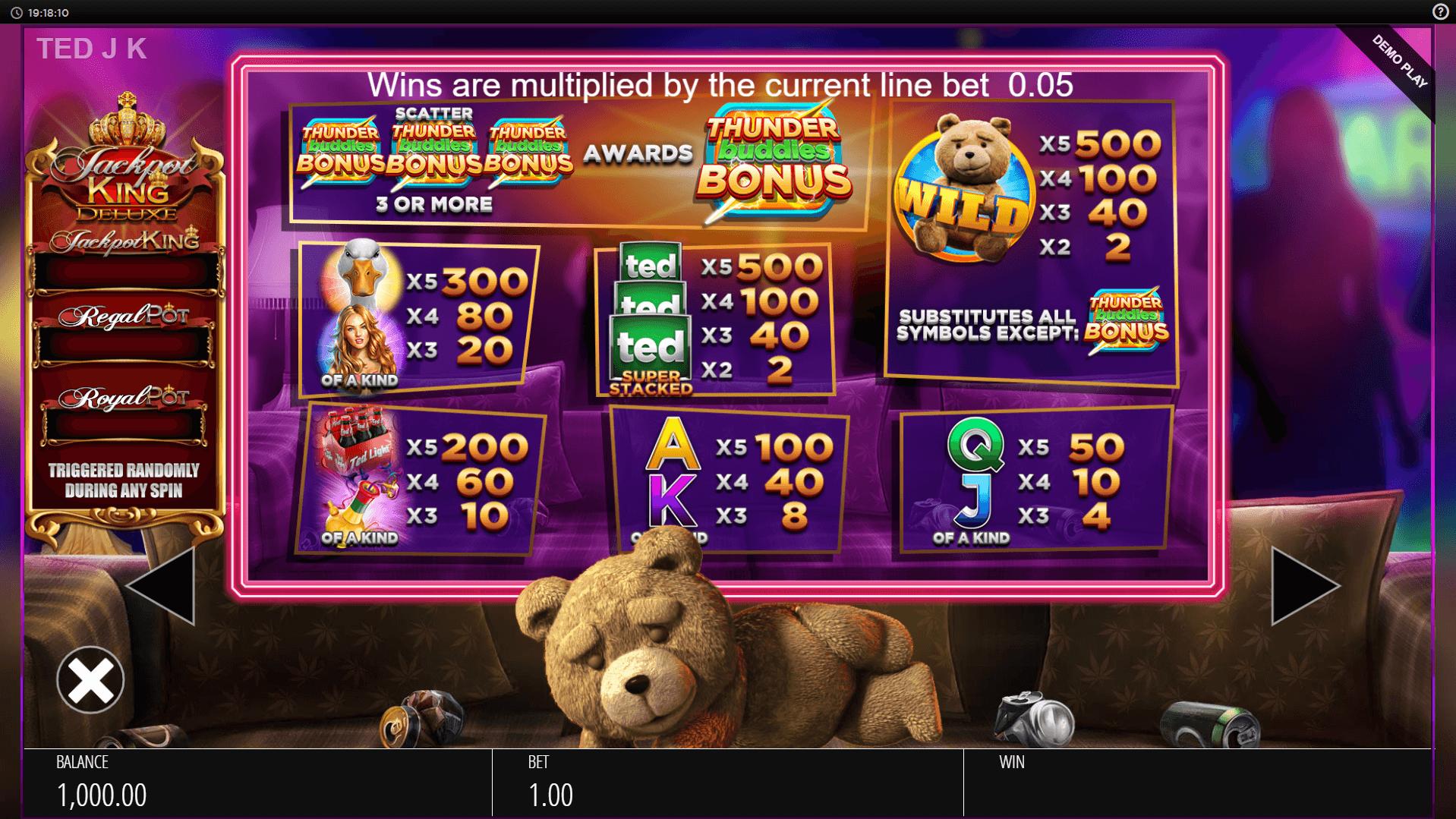 Ted Jackpot King Slot Machine
