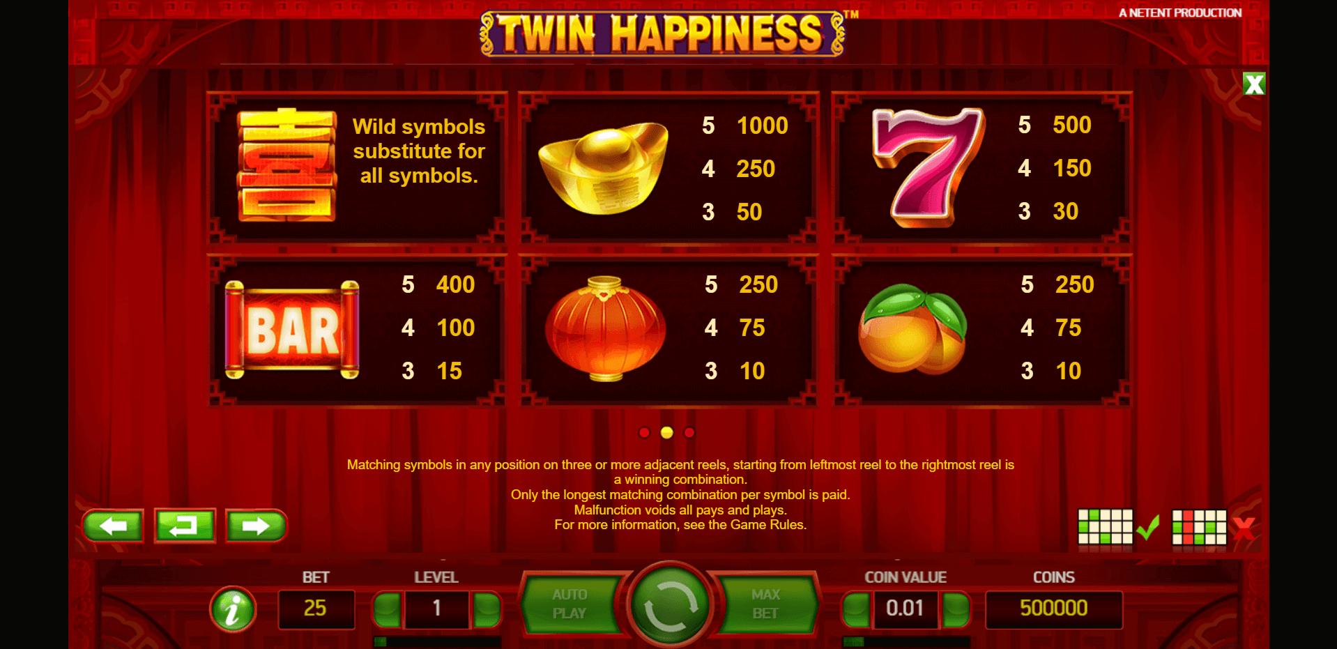 Nhl gambling sites