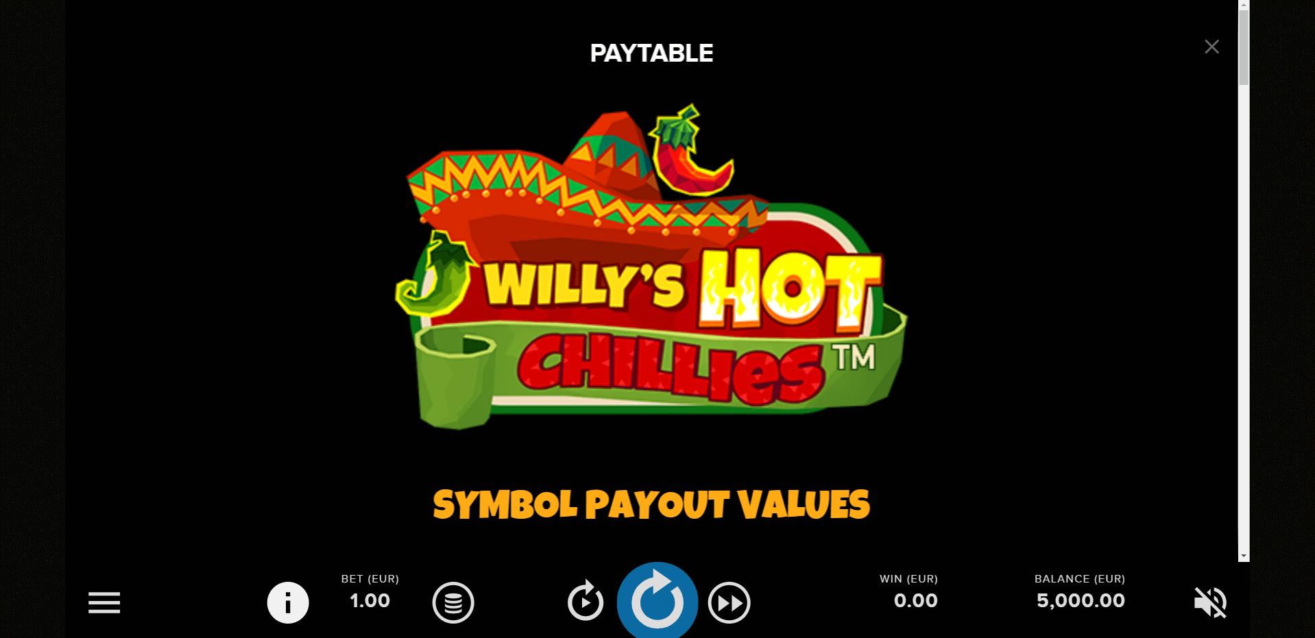 Willys Hot Chillies Slot Machine