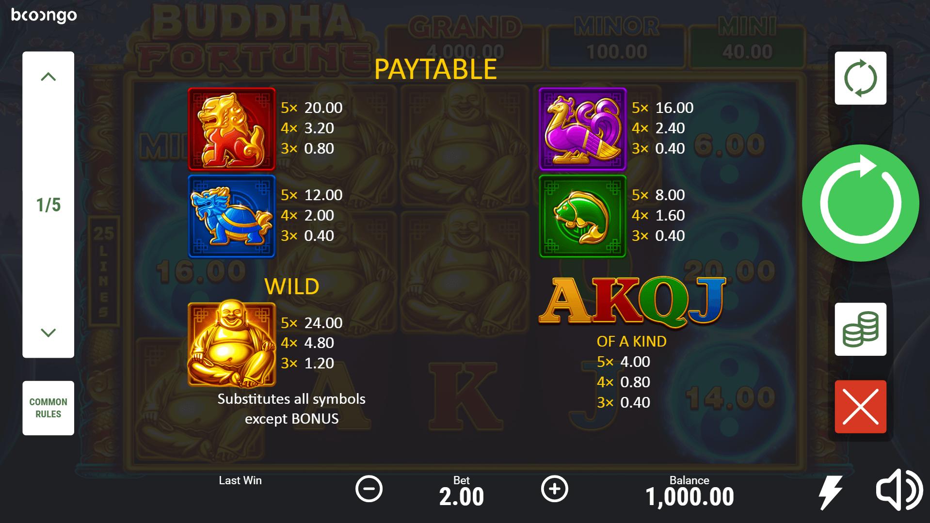 Super free slots no deposit