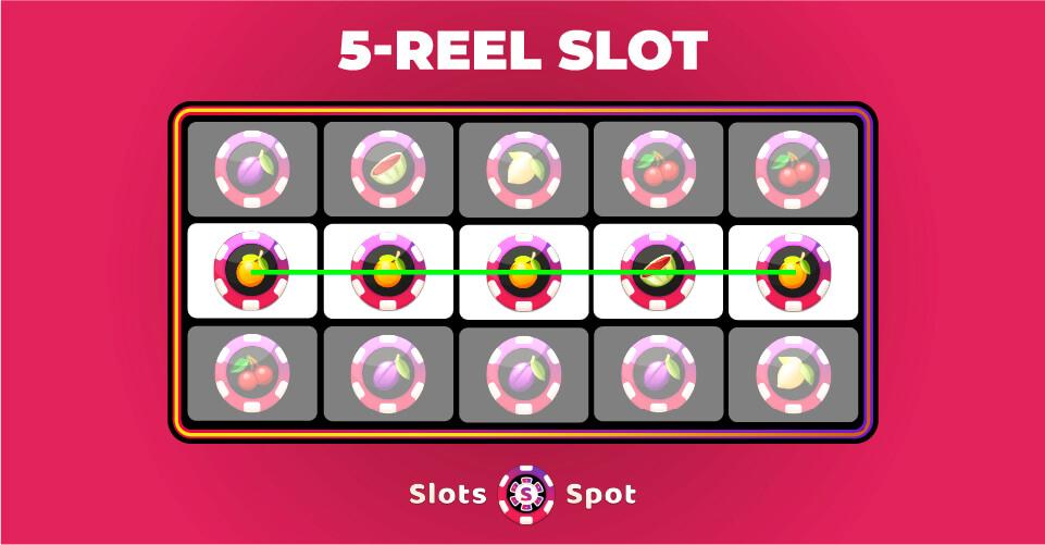 5 reel slot