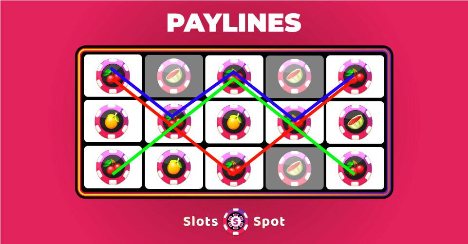 Paylines image