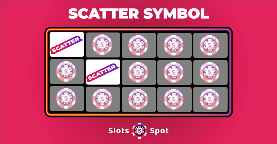 Scatter symbols image