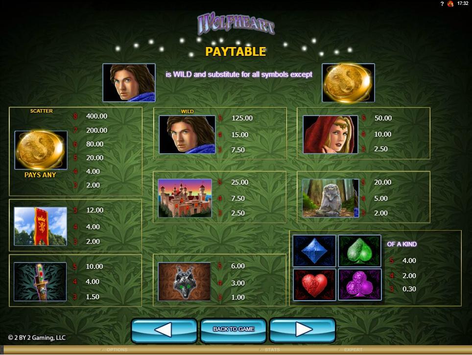 Wolfheart Slot Machine