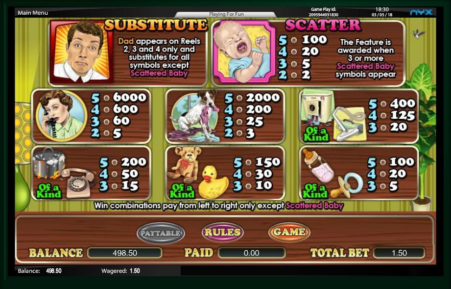 Slot Games Namjestaj