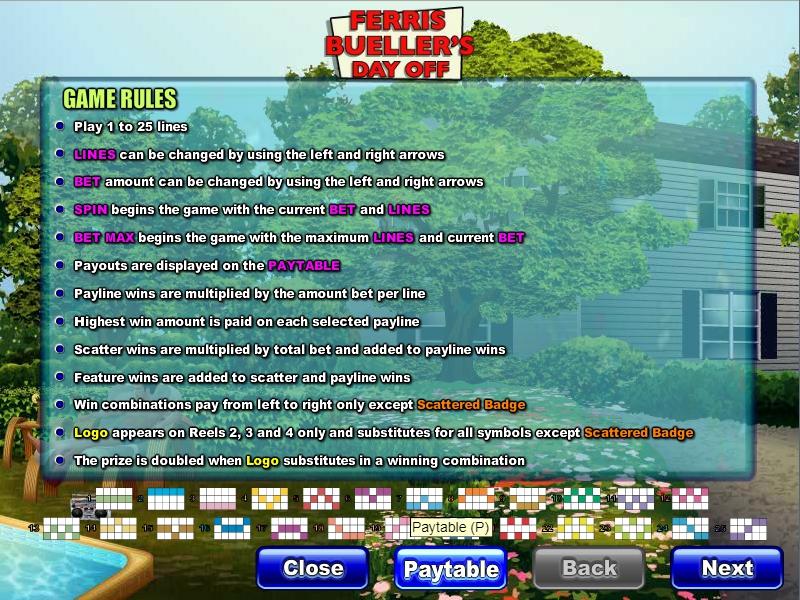 Ferris Buellers Day Off Slot Machine