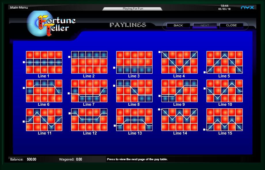 fortune teller slot machine detail image 0
