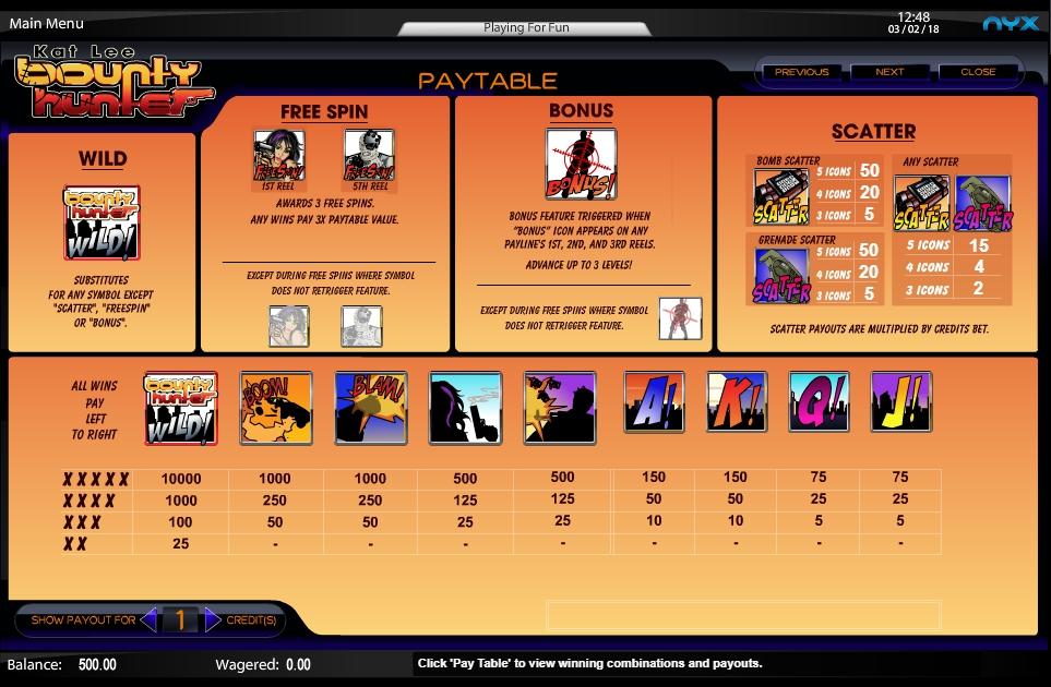 kat lee: bounty hunter slot machine detail image 1