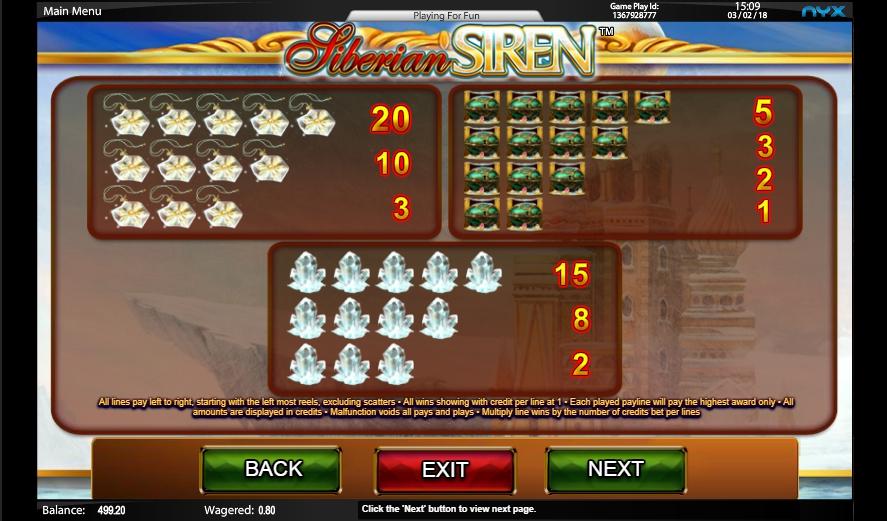 siberian siren slot machine detail image 1