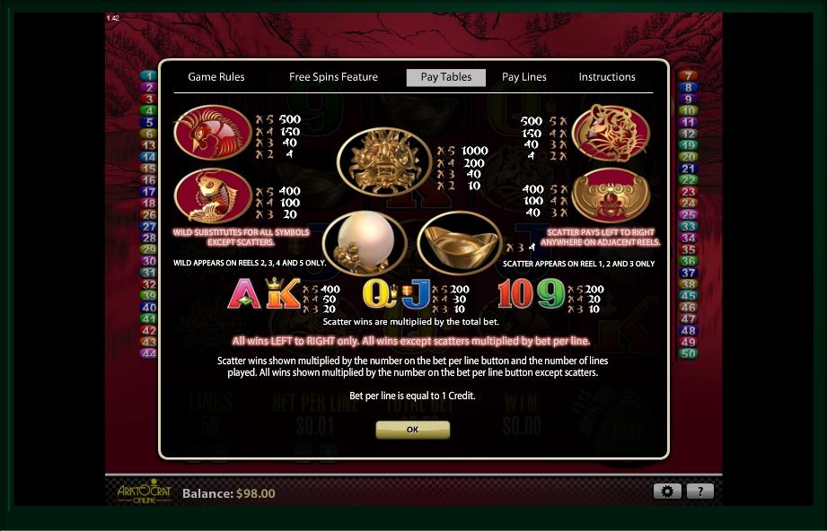50 dragons slot machine detail image 2