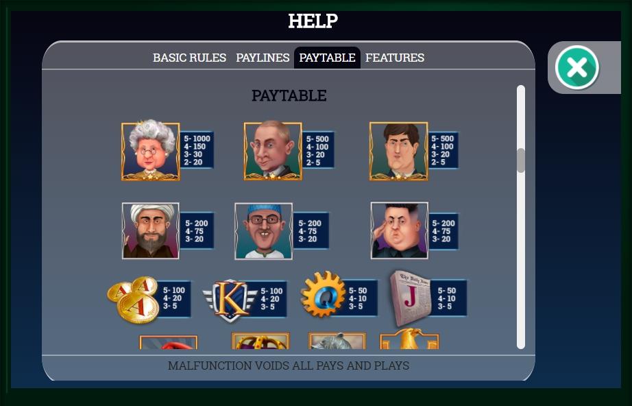 World Leaders Slot Machine