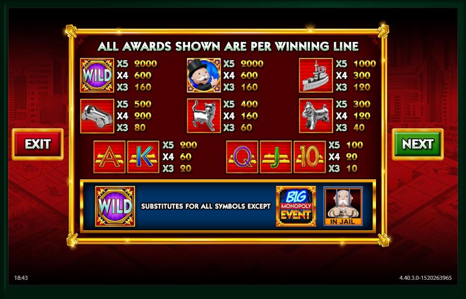 Monopoly Big Event Slot Machine