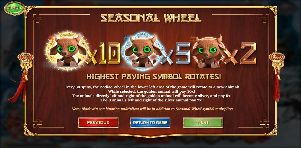 4 seasons slot machine detail image 5