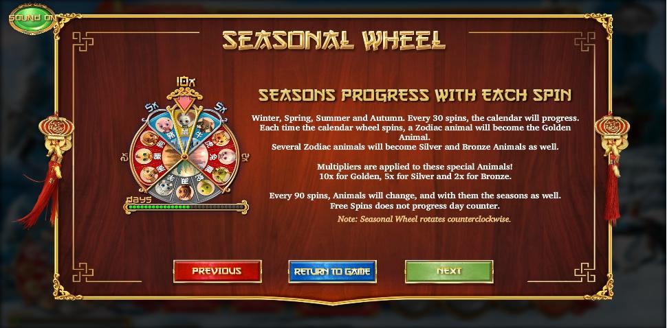 4 seasons slot machine detail image 4