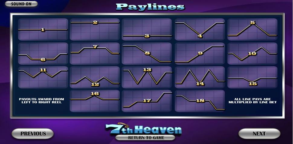 7th heaven slot machine detail image 2