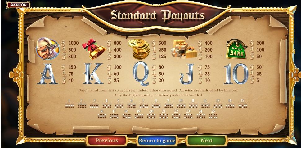 a christmas carol slot machine detail image 0