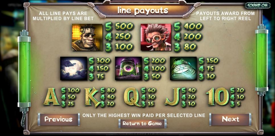 Frankenslots Monster Slot Machine