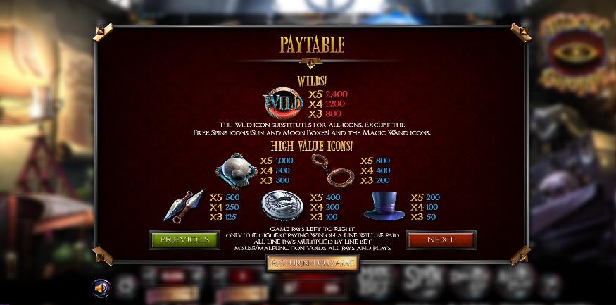 Magic Shoppe Slot Machine