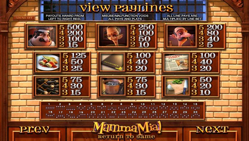 Free Mamma Mia Slot Machine Online