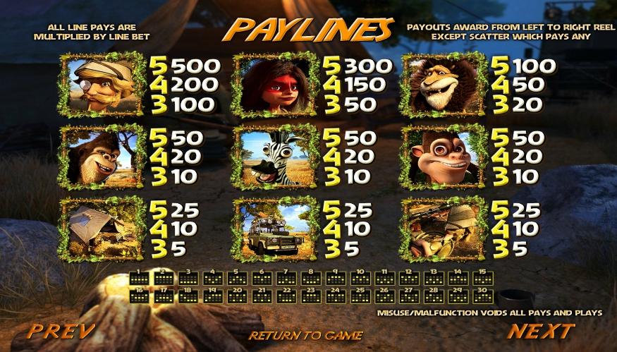 safari sam slot machine detail image 3